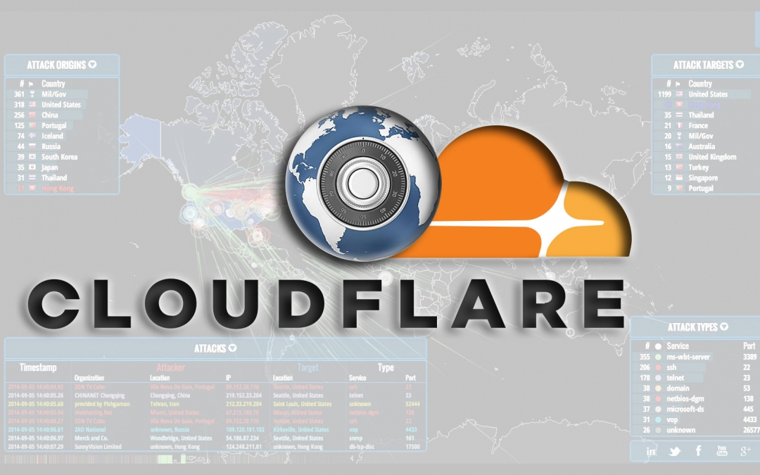 Block countries behind CloudFlare